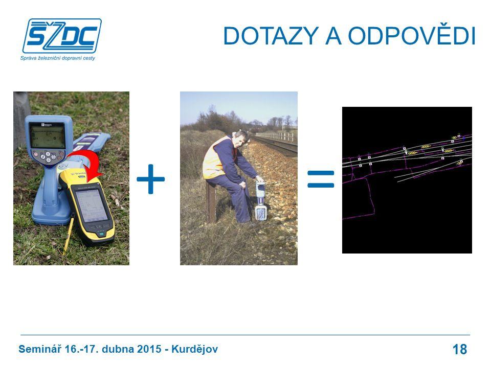DOTAZY A ODPOVĚDI Seminář 16.-17. dubna 2015 - Kurdějov 18 +=