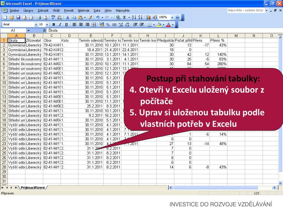 Postup při stahování tabulky: 4. Otevři v Excelu uložený soubor z počítače 5.