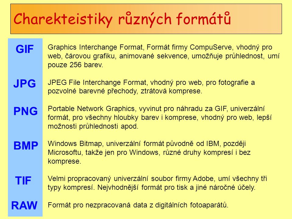 Charekteistiky různých formátů BMP JPG GIF PNG TIF RAW Graphics Interchange Format, Formát firmy CompuServe, vhodný pro web, čárovou grafiku, animované sekvence, umožňuje průhlednost, umí pouze 256 barev.
