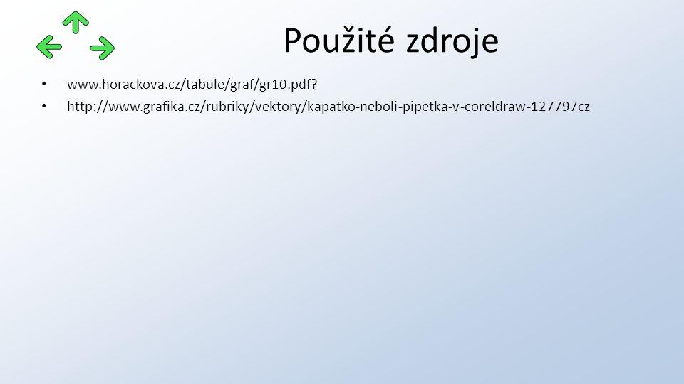 www.horackova.cz/tabule/graf/gr10.pdf? http://www.grafika.cz/rubriky/vektory/kapatko-neboli-pipetka-v-coreldraw-127797cz Použité zdroje