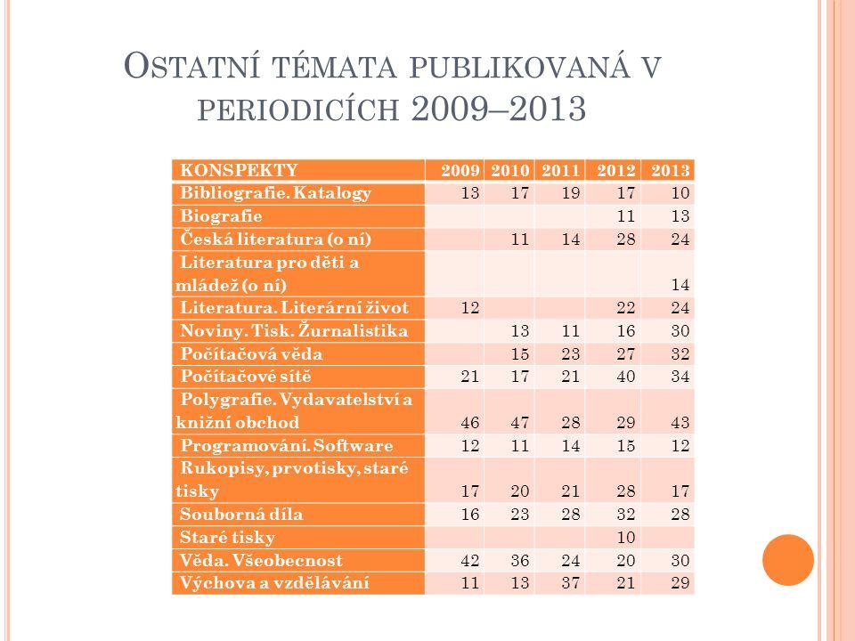 O STATNÍ TÉMATA PUBLIKOVANÁ V PERIODICÍCH 2009–2013 KONSPEKTY20092010201120122013 Bibliografie. Katalogy 1317191710 Biografie 1113 Česká literatura (o