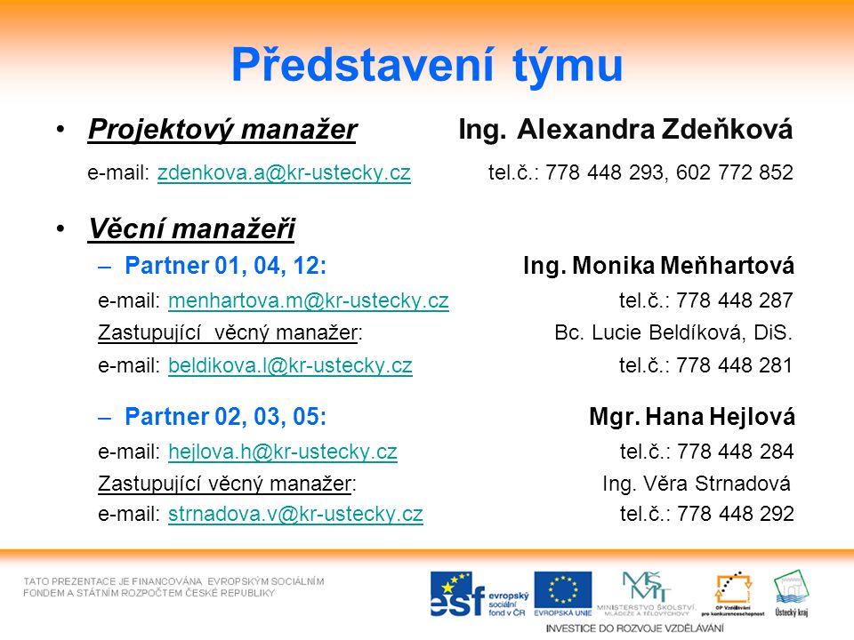 Představení týmu Projektový manažer Ing. Alexandra Zdeňková e-mail: zdenkova.a@kr-ustecky.cz tel.č.: 778 448 293, 602 772 852zdenkova.a@kr-ustecky.cz