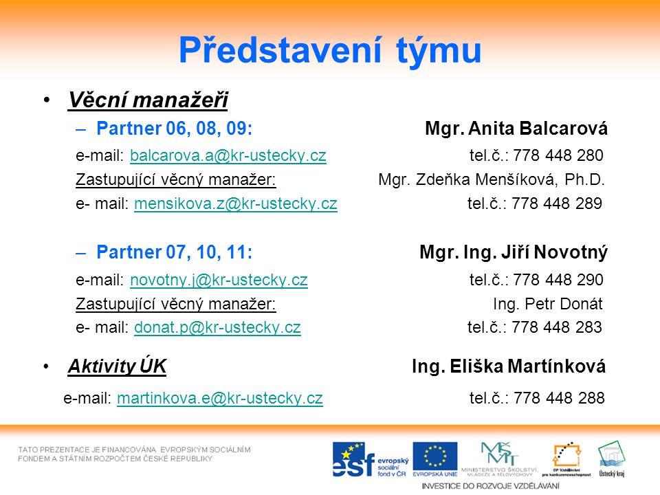 Představení týmu Věcní manažeři –Partner 06, 08, 09: Mgr. Anita Balcarová e-mail: balcarova.a@kr-ustecky.cz tel.č.: 778 448 280balcarova.a@kr-ustecky.