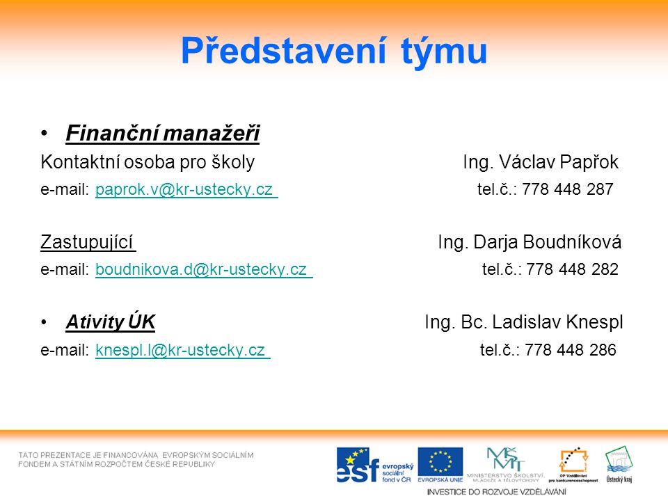 Představení týmu Finanční manažeři Kontaktní osoba pro školy Ing.