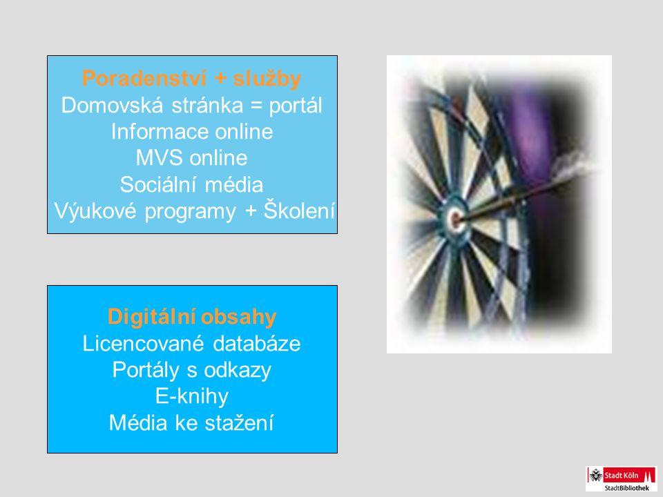 Digitální obsahy Licencované databáze Portály s odkazy E-knihy Média ke stažení Poradenství + služby Domovská stránka = portál Informace online MVS online Sociální média Výukové programy + Školení