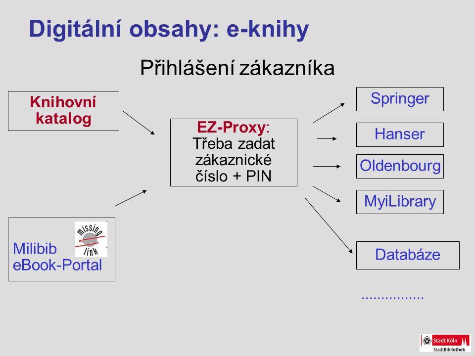 Přihlášení zákazníka Knihovní katalog Milibib eBook-Portal EZ-Proxy: Třeba zadat zákaznické číslo + PIN Springer Hanser Oldenbourg MyiLibrary Databáze................