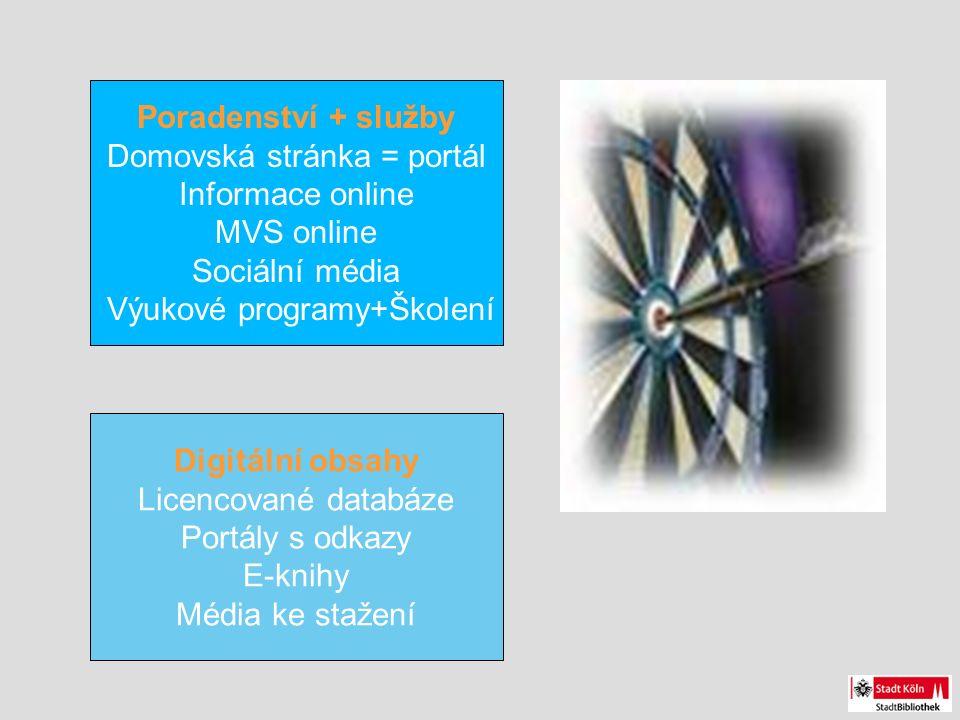 Digitální obsahy Licencované databáze Portály s odkazy E-knihy Média ke stažení Poradenství + služby Domovská stránka = portál Informace online MVS online Sociální média Výukové programy+Školení