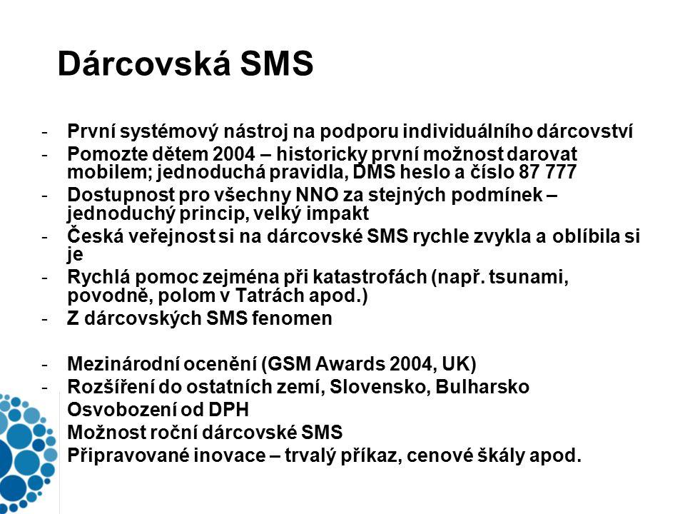 Dárcovská SMS -První systémový nástroj na podporu individuálního dárcovství -Pomozte dětem 2004 – historicky první možnost darovat mobilem; jednoduchá pravidla, DMS heslo a číslo 87 777 -Dostupnost pro všechny NNO za stejných podmínek – jednoduchý princip, velký impakt -Česká veřejnost si na dárcovské SMS rychle zvykla a oblíbila si je -Rychlá pomoc zejména při katastrofách (např.