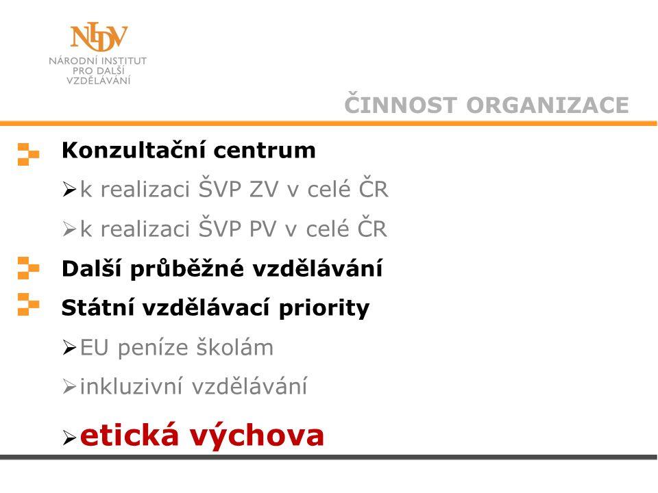 ČINNOST ORGANIZACE Konzultační centrum  k realizaci ŠVP ZV v celé ČR  k realizaci ŠVP PV v celé ČR Další průběžné vzdělávání Státní vzdělávací priority  EU peníze školám  inkluzivní vzdělávání  etická výchova