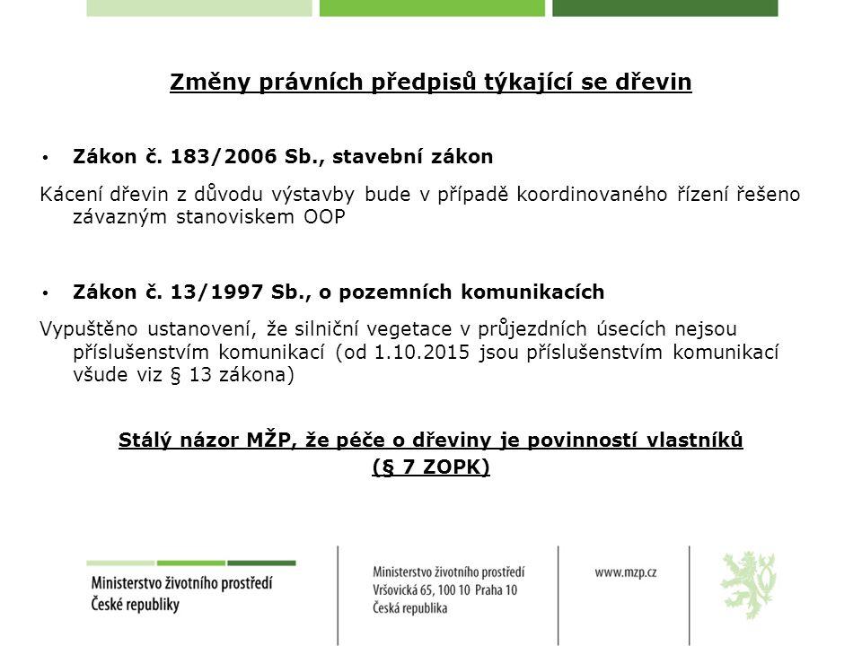 Změny právních předpisů týkající se dřevin Zákon č.
