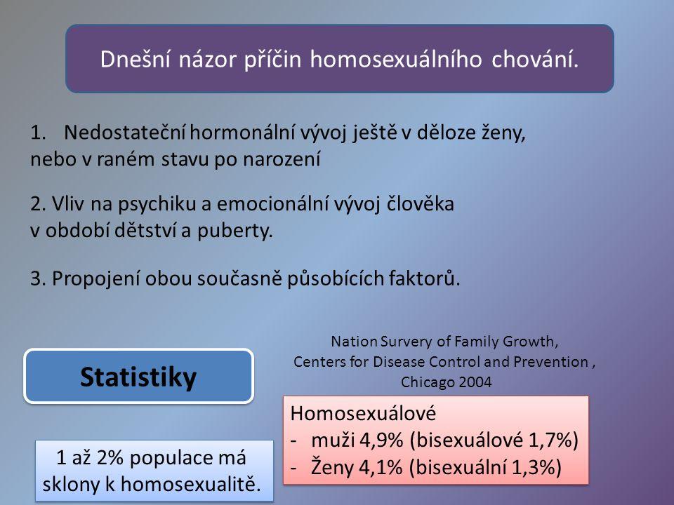 Dnešní názor příčin homosexuálního chování. 1.Nedostateční hormonální vývoj ještě v děloze ženy, nebo v raném stavu po narození 2. Vliv na psychiku a