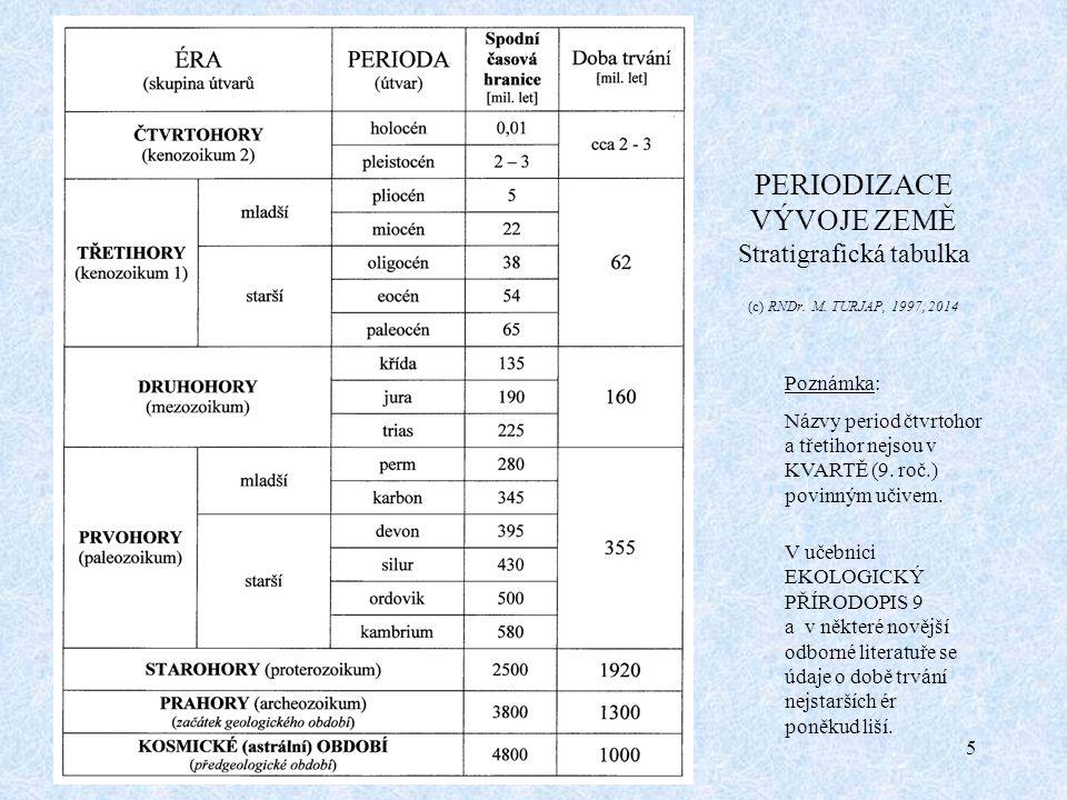5 PERIODIZACE VÝVOJE ZEMĚ Stratigrafická tabulka (c) RNDr.