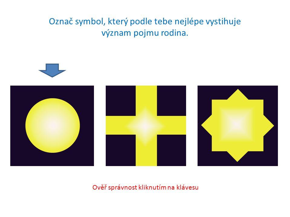 Označ symbol, který podle tebe nejlépe vystihuje význam pojmu rodina.