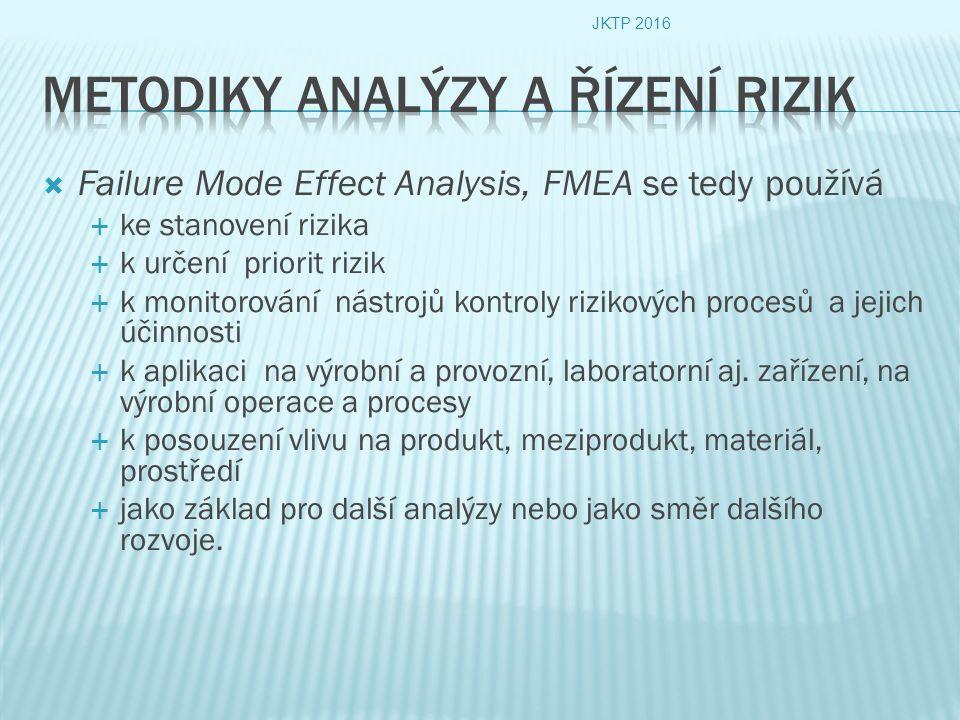  Failure Mode Effect Analysis, FMEA se tedy používá  ke stanovení rizika  k určení priorit rizik  k monitorování nástrojů kontroly rizikových procesů a jejich účinnosti  k aplikaci na výrobní a provozní, laboratorní aj.