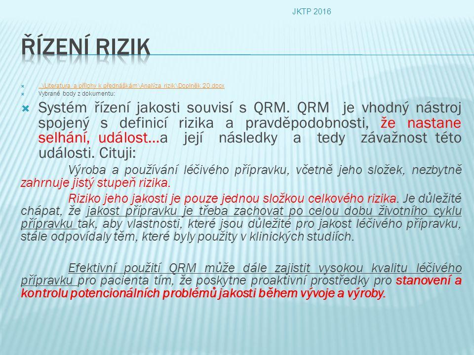 ..\Literatura a přílohy k přednáškám\Analýza rizik\Doplněk 20.docx..\Literatura a přílohy k přednáškám\Analýza rizik\Doplněk 20.docx  Vybrané body z dokumentu:  Systém řízení jakosti souvisí s QRM.