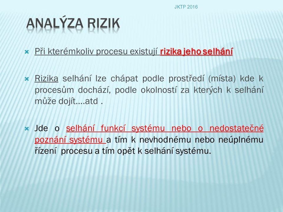  Failure Mode Effect Analysis, FMEA  FMEA (viz IEC 60812)ČSN EN 60812.htm poskytuje nástroj vyhodnocování potenciálních poruchových stavů ( pokažení, selhání ) procesů, objektů (zařízení, nástrojů řízení a sledování atd.) a pravděpodobného dopadu (vlivu) na produkt nebo jiný výsledek procesu (výkon, spotřeba času ).ČSN EN 60812.htm  Je zřejmé, že po rozboru a zhodnocení míry dopadu poruchového stavu lze přistoupit k hledání reálných způsobů ke zmírnění této míry dopadu  Metoda FMEA metodicky rozkládá postupy a dává nástroje zpracování.