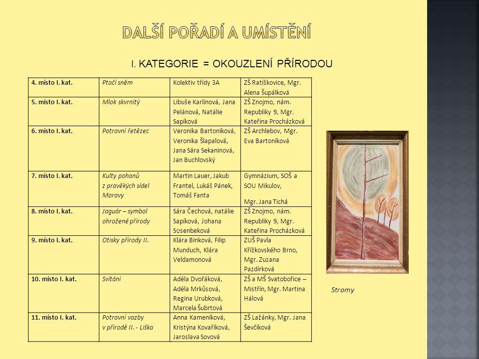 I.KATEGORIE = OKOUZLENÍ PŘÍRODOU 4. místo I. kat.Ptačí sněmKolektiv třídy 3A ZŠ Ratíškovice, Mgr.