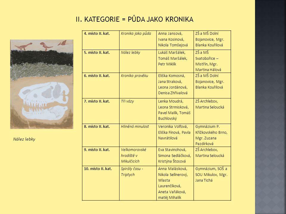 II. KATEGORIE = PŮDA JAKO KRONIKA 4. místo II.