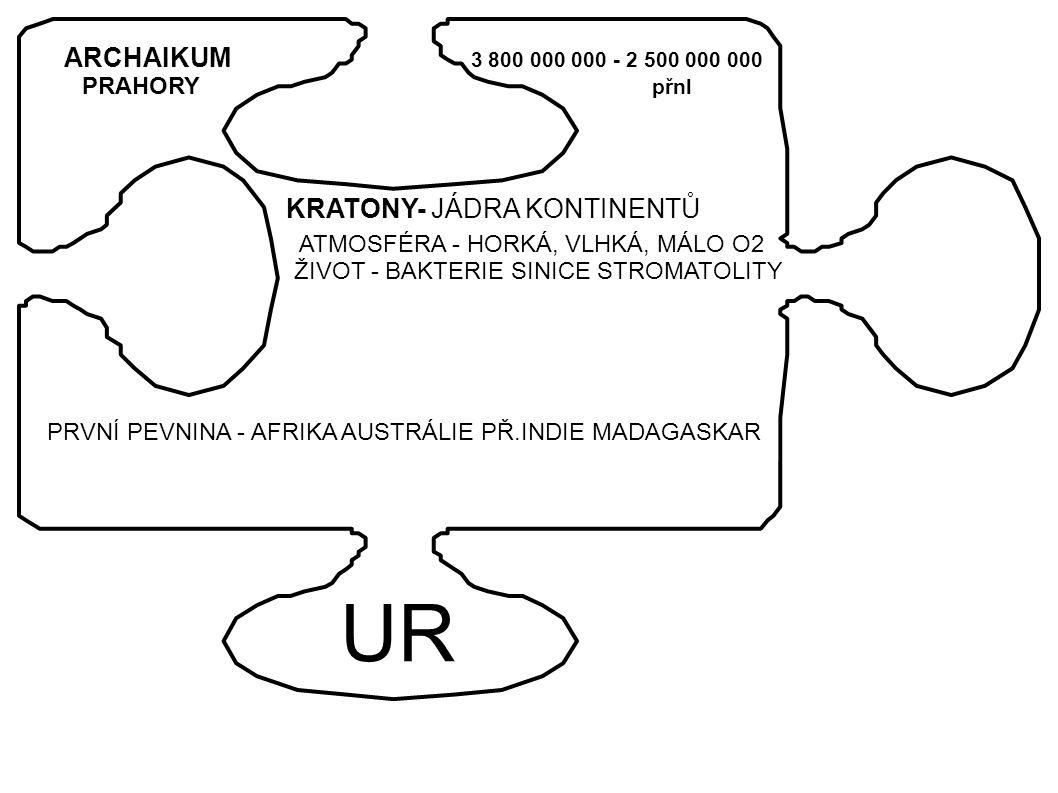 ATMOSFÉRA - HORKÁ, VLHKÁ, MÁLO O2 ŽIVOT - BAKTERIE SINICE STROMATOLITY PRVNÍ PEVNINA - AFRIKA AUSTRÁLIE PŘ.INDIE MADAGASKAR ARCHAIKUM 3 800 000 000 - 2 500 000 000 PRAHORY přnl KRATONY- JÁDRA KONTINENTŮ UR