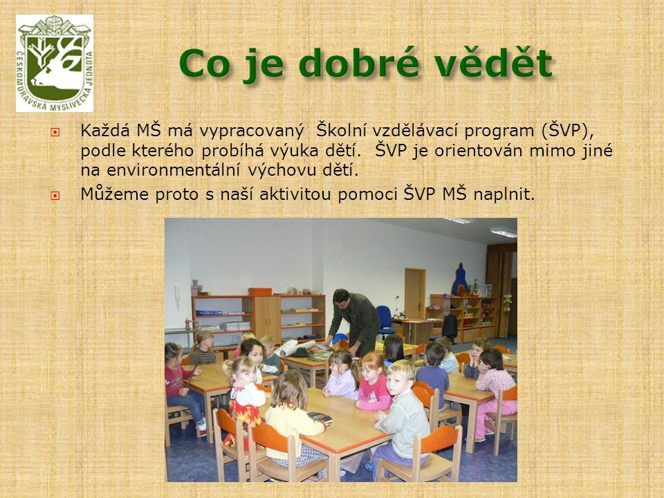  Každá MŠ má vypracovaný Školní vzdělávací program (ŠVP), podle kterého probíhá výuka dětí.