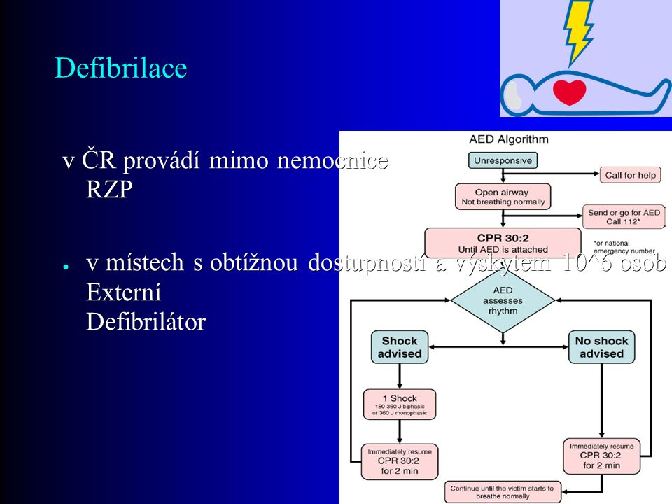 Defibrilace v ČR provádí mimo nemocnice RZP ● v místech s obtížnou dostupností a výskytem 10^6 osob Automatický Externí Defibrilátor