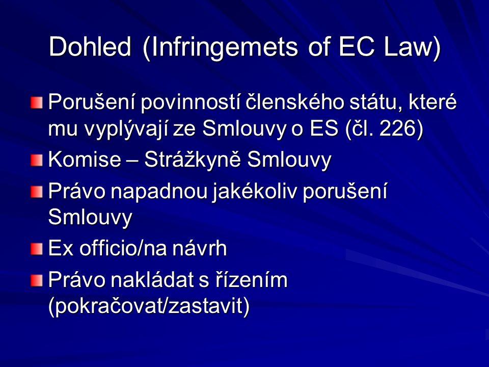 Dohled (Infringemets of EC Law) Porušení povinností členského státu, které mu vyplývají ze Smlouvy o ES (čl.