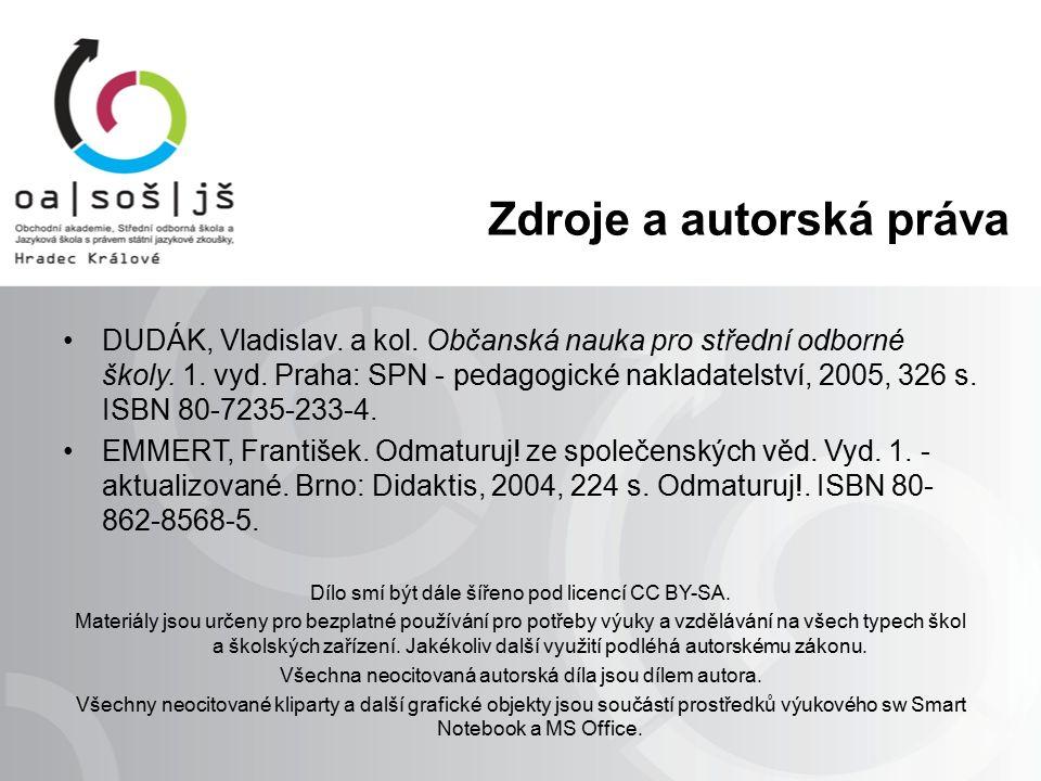 Zdroje a autorská práva DUDÁK, Vladislav. a kol. Občanská nauka pro střední odborné školy. 1. vyd. Praha: SPN - pedagogické nakladatelství, 2005, 326