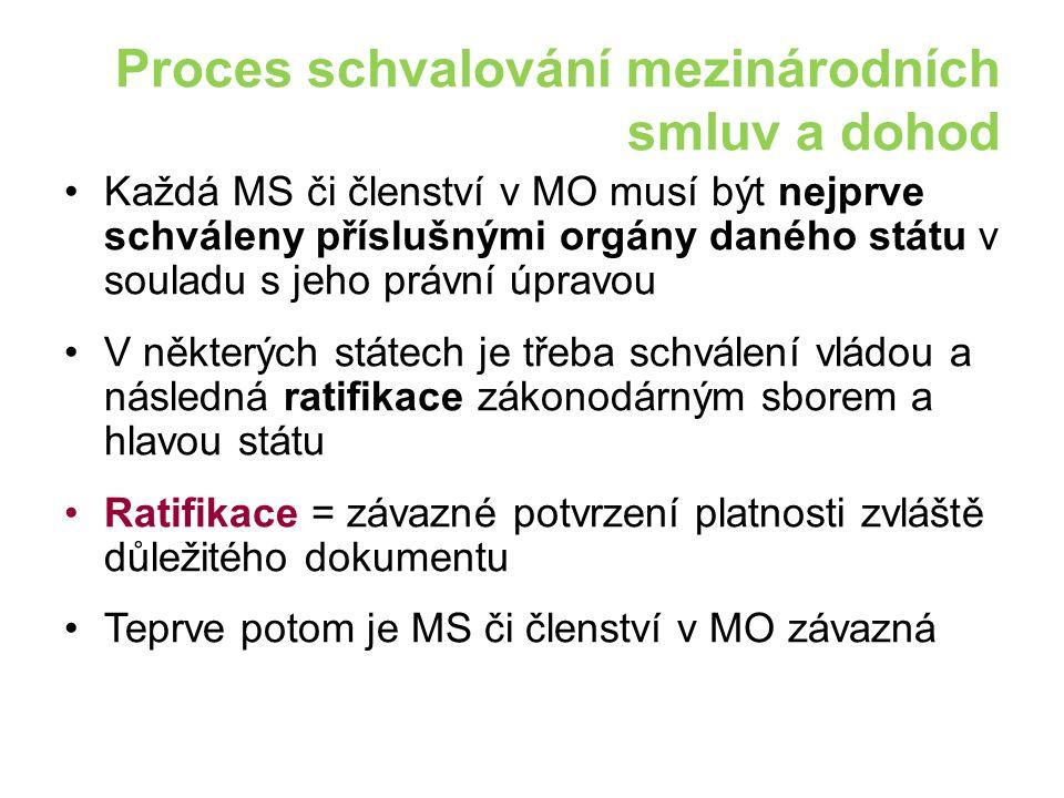 Proces schvalování mezinárodních smluv a dohod Každá MS či členství v MO musí být nejprve schváleny příslušnými orgány daného státu v souladu s jeho p