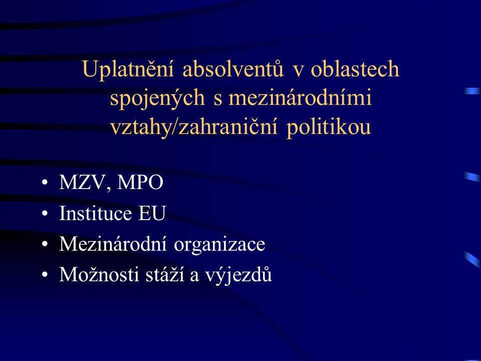 Uplatnění absolventů v oblastech spojených s mezinárodními vztahy/zahraniční politikou MZV, MPO Instituce EU Mezinárodní organizace Možnosti stáží a v