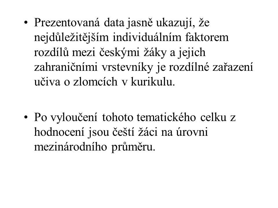 Prezentovaná data jasně ukazují, že nejdůležitějším individuálním faktorem rozdílů mezi českými žáky a jejich zahraničními vrstevníky je rozdílné zařazení učiva o zlomcích v kurikulu.