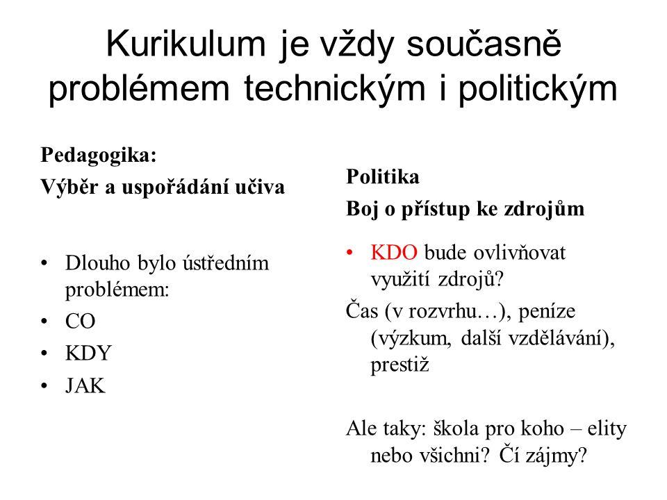 Kurikulum je vždy současně problémem technickým i politickým Pedagogika: Výběr a uspořádání učiva Politika Boj o přístup ke zdrojům KDO bude ovlivňovat využití zdrojů.