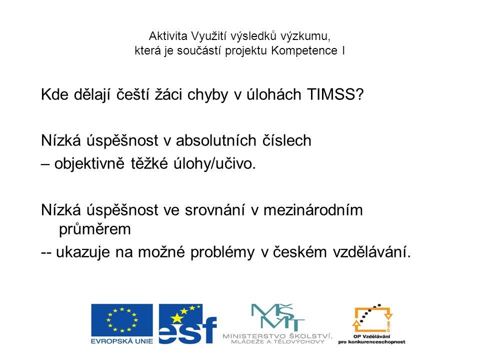 Aktivita Využití výsledků výzkumu, která je součástí projektu Kompetence I Kde dělají čeští žáci chyby v úlohách TIMSS.