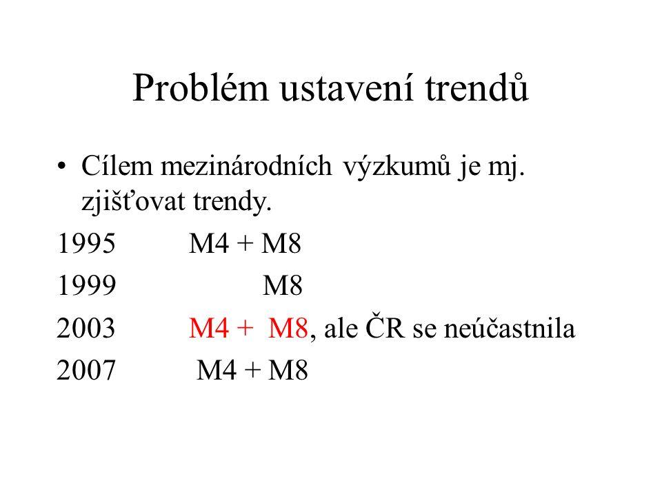 Problém ustavení trendů Cílem mezinárodních výzkumů je mj.