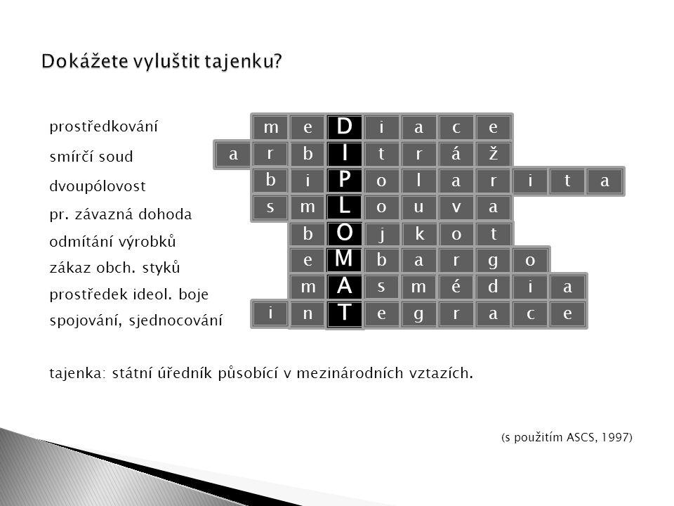  Akademický slovník cizích slov: [A-Ž].1. vyd. Praha: Academia, 1997.