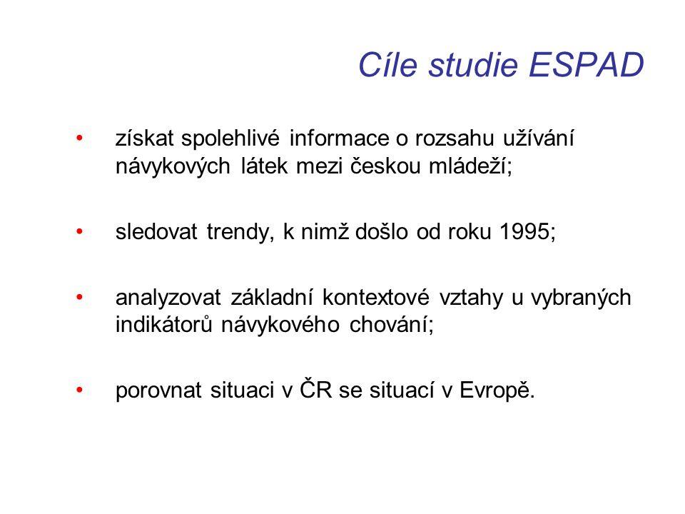 Cíle studie ESPAD získat spolehlivé informace o rozsahu užívání návykových látek mezi českou mládeží; sledovat trendy, k nimž došlo od roku 1995; analyzovat základní kontextové vztahy u vybraných indikátorů návykového chování; porovnat situaci v ČR se situací v Evropě.