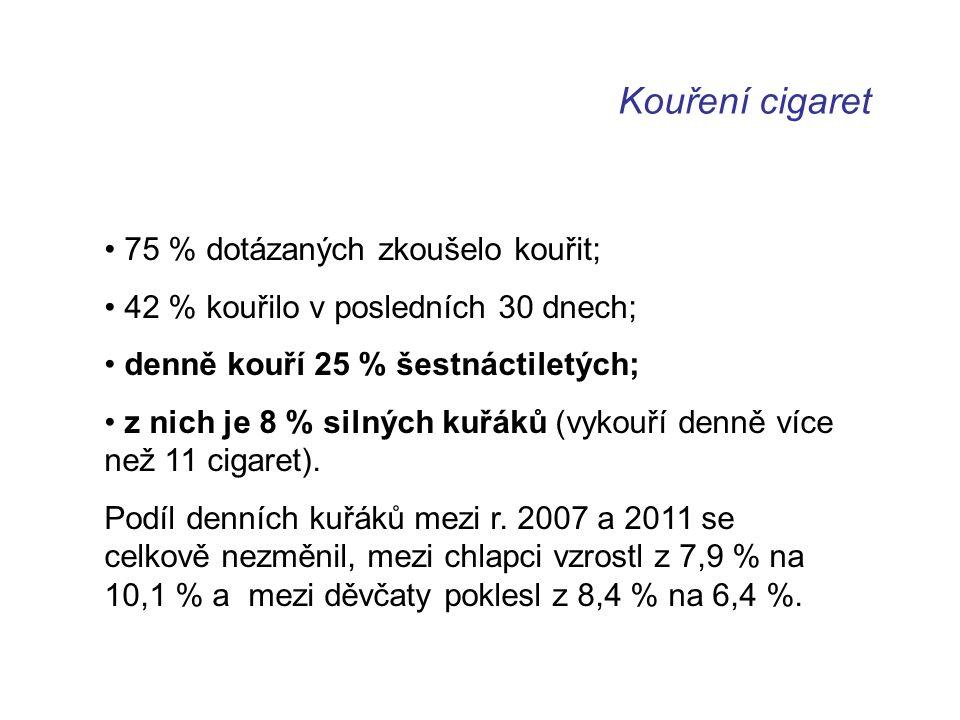 Kouření cigaret 75 % dotázaných zkoušelo kouřit; 42 % kouřilo v posledních 30 dnech; denně kouří 25 % šestnáctiletých; z nich je 8 % silných kuřáků (v