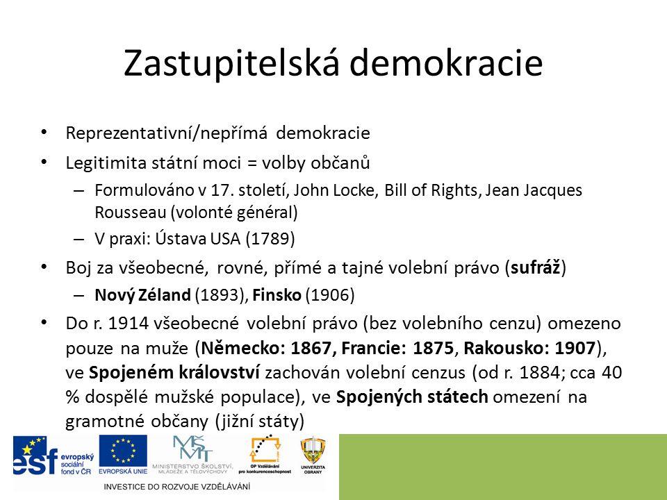 Zastupitelská demokracie Reprezentativní/nepřímá demokracie Legitimita státní moci = volby občanů – Formulováno v 17. století, John Locke, Bill of Rig