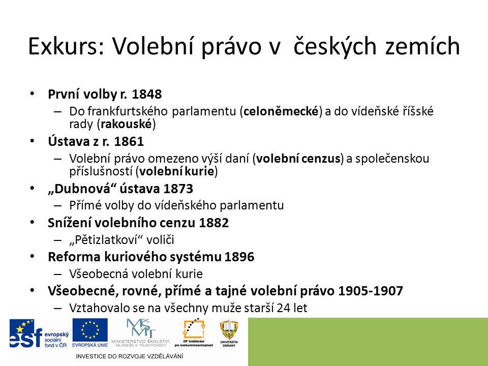 Exkurs: Volební právo v českých zemích První volby r. 1848 – Do frankfurtského parlamentu (celoněmecké) a do vídeňské říšské rady (rakouské) Ústava z