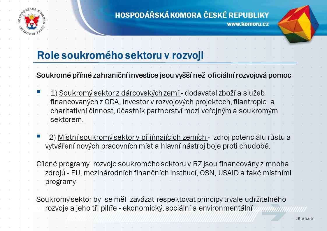 ■ Soukromý sektor potřebuje ke splnění své rozvojové úlohy: - Uznání jako strategického partnera a jeho zapojení do zjišťování potřeb příslušných zemí a nástrojů k jejich dosažení; - Integraci všech finančních zařízení a nástrojů a vývoj inovativních nástrojů jako jsou blending, záruky, zvýhodněné úvěry, úrokové sazby; - ODA by měla sloužit jako multiplikátor investic soukromého sektoru - Potřeba hledat nové zdroje investic – převody úspor od migrantů ■ Příznivé prostředí pro podnikání v přijímajících zemích = transparentnost, právní stát, nezávislé soudnictví, otevřené zadávání veřejných zakázek, spravedlivé daňové systémy, Strana 4 Podmínky pro splnění role soukromého sektoru v rozvoji www.komora.cz HOSPODÁŘSKÁ KOMORA ČESKÉ REPUBLIKY