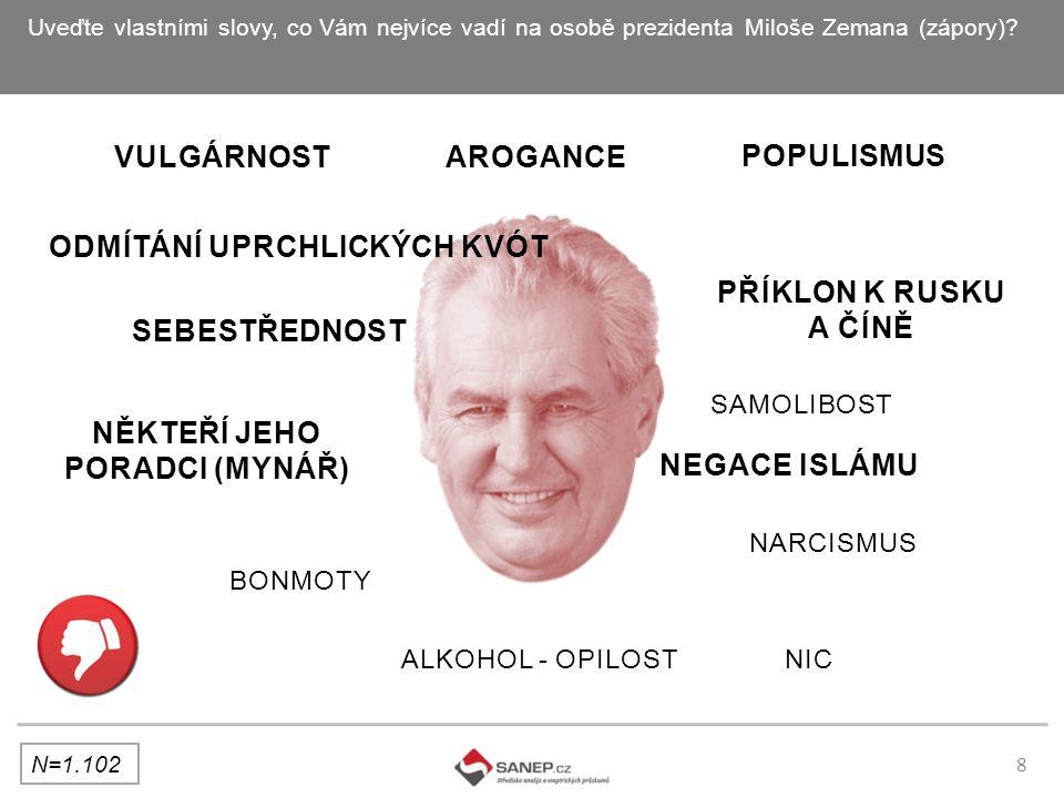 9 Uveďte vlastními slovy, co Vám nejvíce vyhovuje na osobě prezidenta Miloše Zemana (klady).