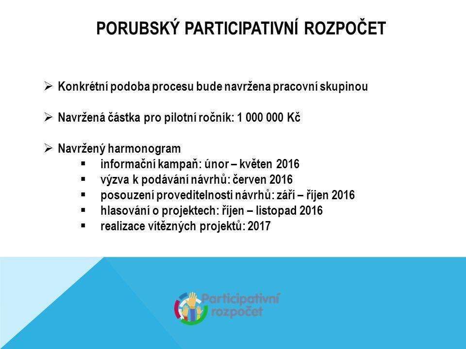 PORUBSKÝ PARTICIPATIVNÍ ROZPOČET  Konkrétní podoba procesu bude navržena pracovní skupinou  Navržená částka pro pilotní ročník: 1 000 000 Kč  Navržený harmonogram  informační kampaň: únor – květen 2016  výzva k podávání návrhů: červen 2016  posouzení proveditelnosti návrhů: září – říjen 2016  hlasování o projektech: říjen – listopad 2016  realizace vítězných projektů: 2017