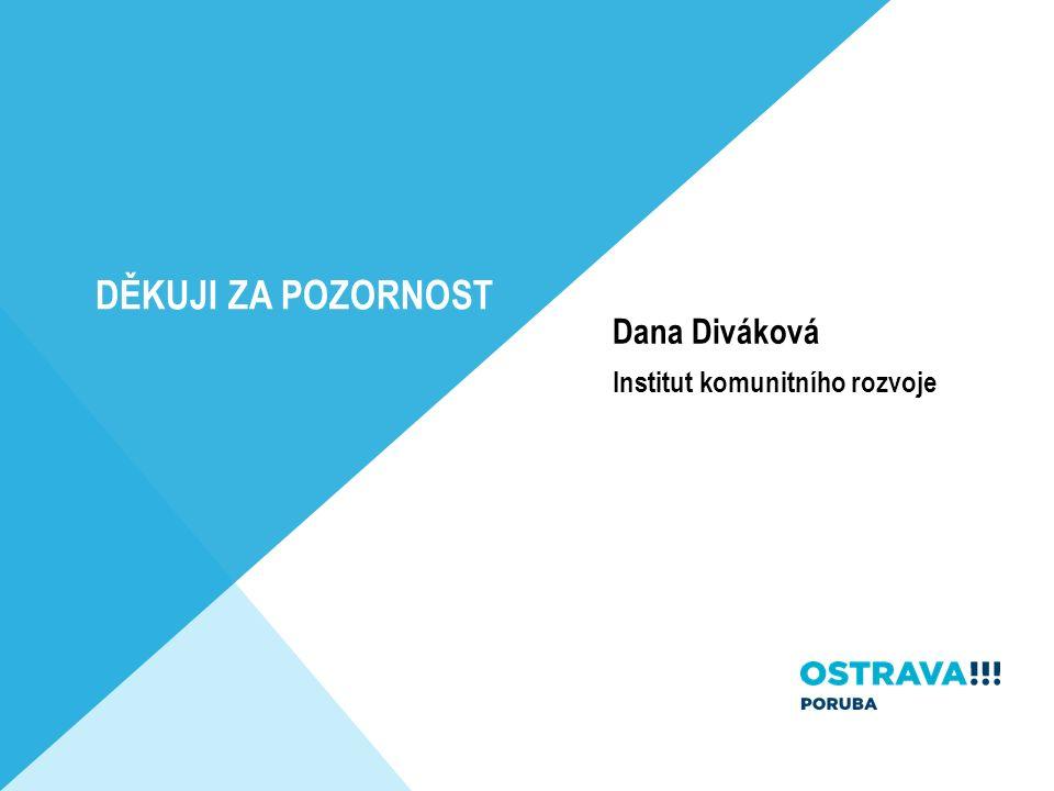 DĚKUJI ZA POZORNOST Dana Diváková Institut komunitního rozvoje