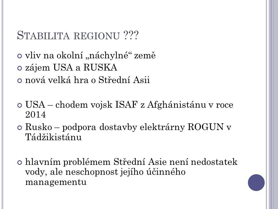 """S TABILITA REGIONU ??? vliv na okolní """"náchylné"""" země zájem USA a RUSKA nová velká hra o Střední Asii USA – chodem vojsk ISAF z Afghánistánu v roce 20"""
