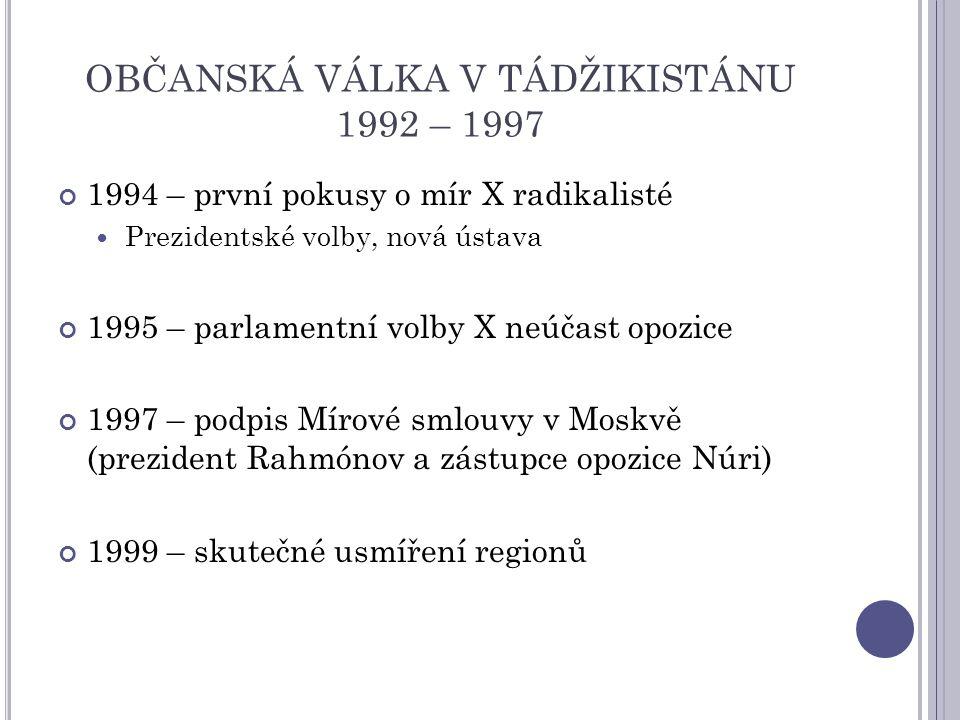 1994 – první pokusy o mír X radikalisté Prezidentské volby, nová ústava 1995 – parlamentní volby X neúčast opozice 1997 – podpis Mírové smlouvy v Moskvě (prezident Rahmónov a zástupce opozice Núri) 1999 – skutečné usmíření regionů OBČANSKÁ VÁLKA V TÁDŽIKISTÁNU 1992 – 1997