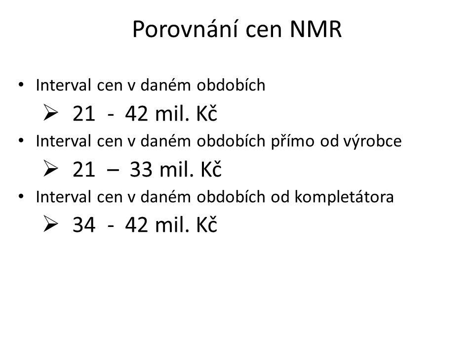 Porovnání cen NMR Interval cen v daném obdobích  21 - 42 mil. Kč Interval cen v daném obdobích přímo od výrobce  21 – 33 mil. Kč Interval cen v dané