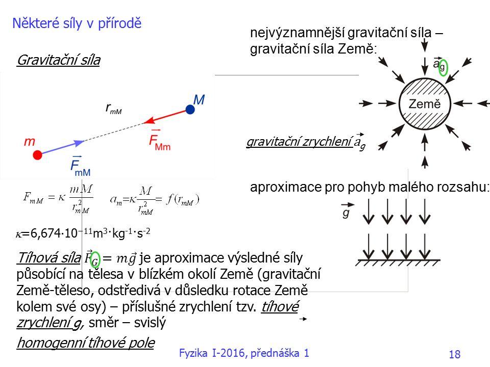 Některé síly v přírodě nejvýznamnější gravitační síla – gravitační síla Země: aproximace pro pohyb malého rozsahu: gravitační zrychlení a g Fyzika I-2016, přednáška 1 18  =6,674∙10 −11 m 3 ·kg -1 ·s -2