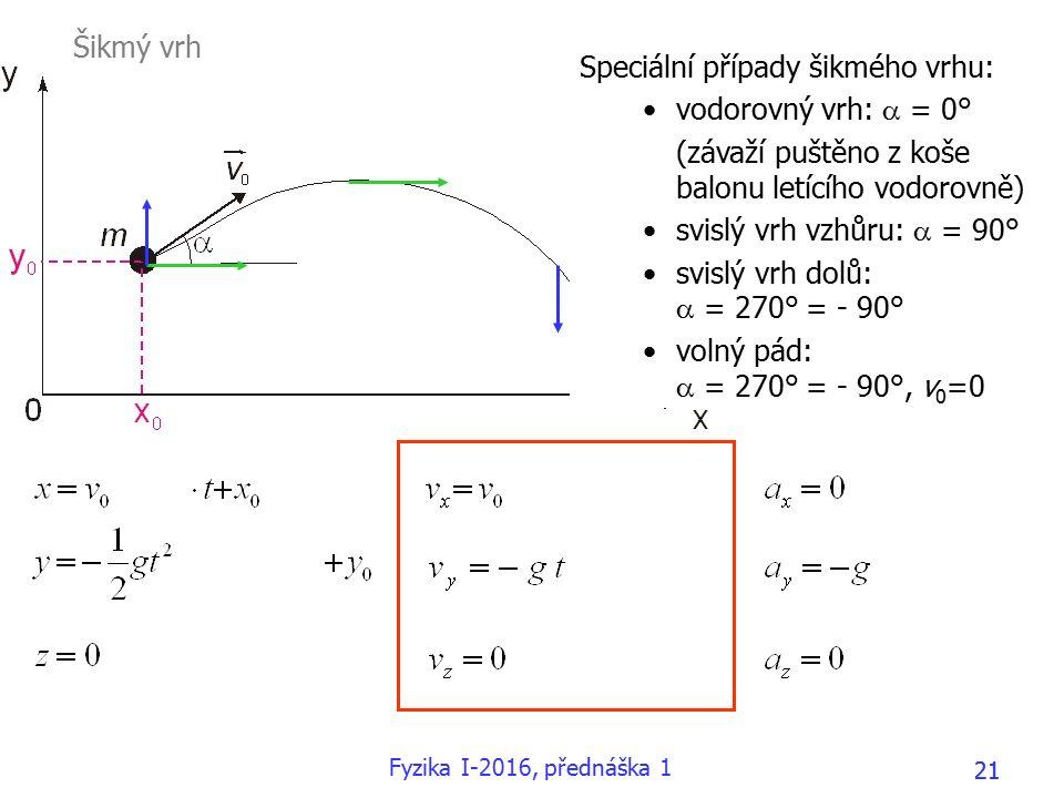 21 Speciální případy šikmého vrhu: vodorovný vrh:  = 0° (závaží puštěno z koše balonu letícího vodorovně) svislý vrh vzhůru:  = 90° svislý vrh dolů:  = 270° = - 90° volný pád:  = 270° = - 90°, v 0 =0 Šikmý vrh Fyzika I-2016, přednáška 1 21