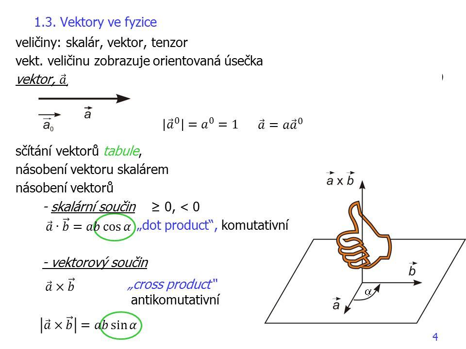 "1.3. Vektory ve fyzice ""cross product 4 "