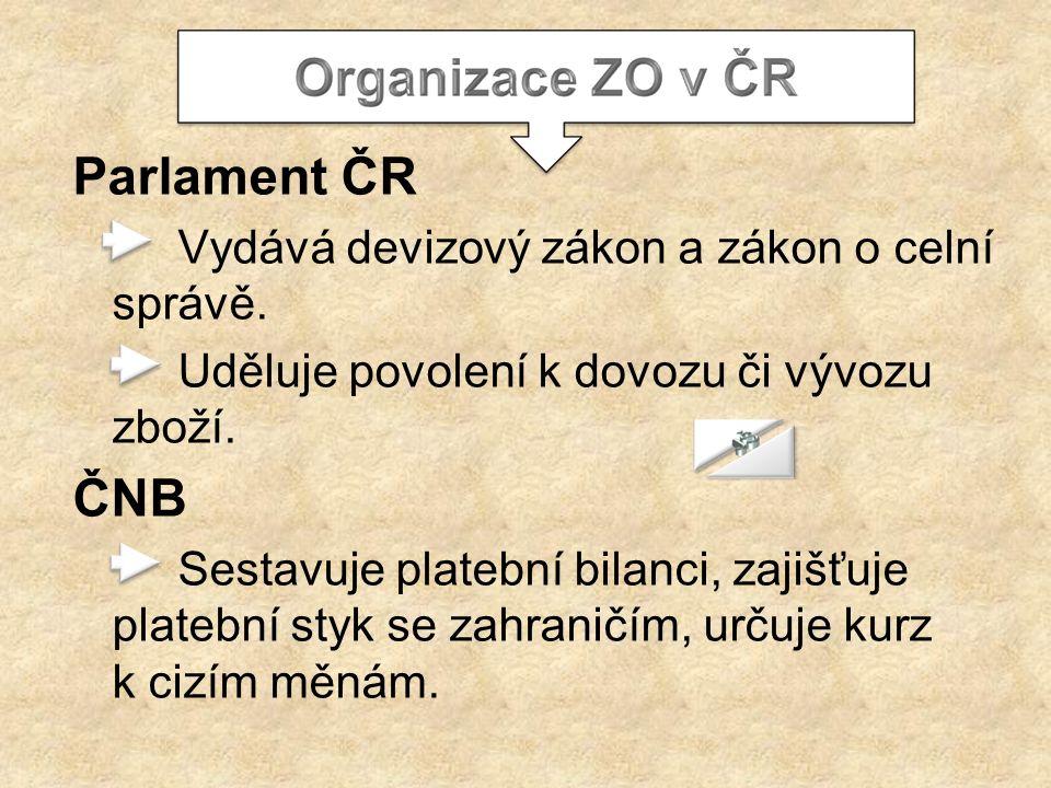 Parlament ČR Vydává devizový zákon a zákon o celní správě.