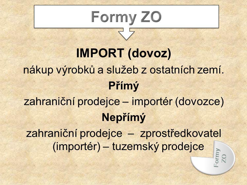 IMPORT (dovoz) nákup výrobků a služeb z ostatních zemí.